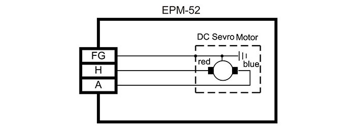 tension control system  edge position control system  dc