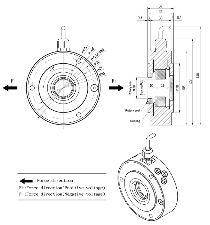 tension control system  edge position control system  dc motor drive are the best solution for