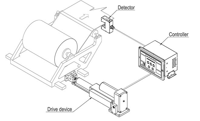 Tension Control System Edge Position Control System Dc Motor Drive